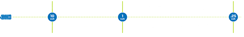 Hard Korr XDD820-G3 LED light bar produces 1 lux at 820m