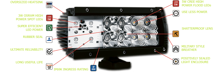 Hard Korr XD-GEN3 - Australia's best LED light bars
