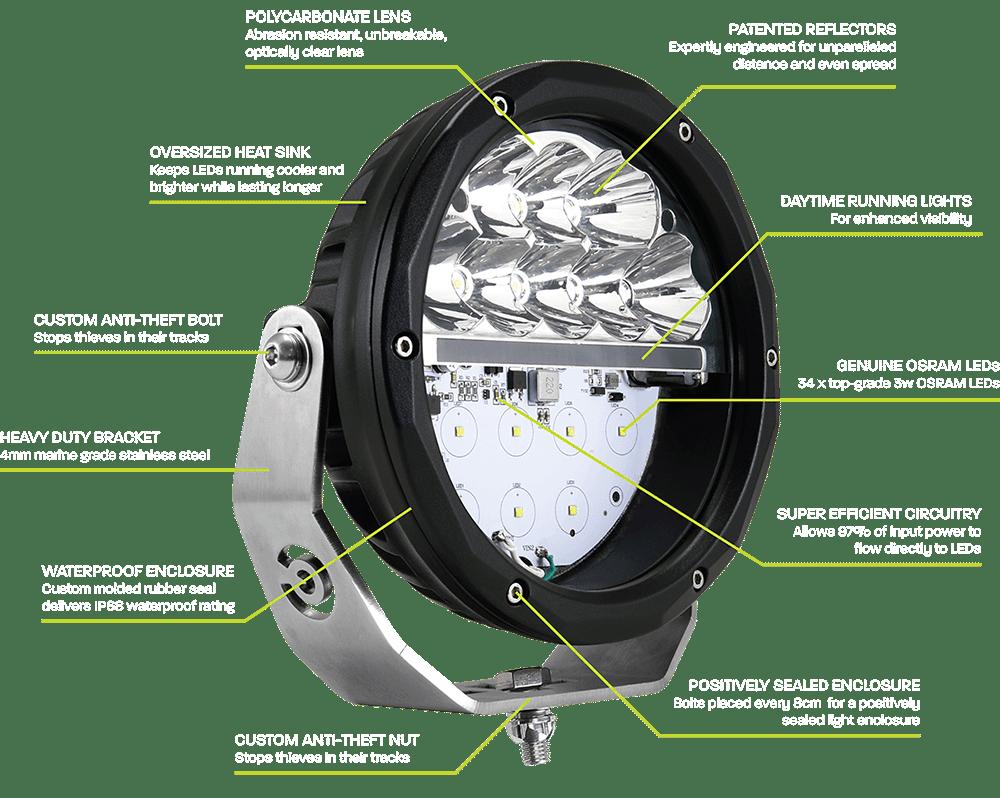 Trailblazer Series LED Driving Lights Infographic